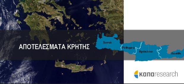 Σωκράτης Βαρδάκης: Ο πιο δημοφιλής Βουλευτής στο Ηράκλειο- Τι λένε οι πολίτες για ολους και για ολα!