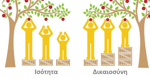 Σωκράτης Βαρδάκης: «Κοινωνική δικαιοσύνη, ένα διαρκές αίτημα»